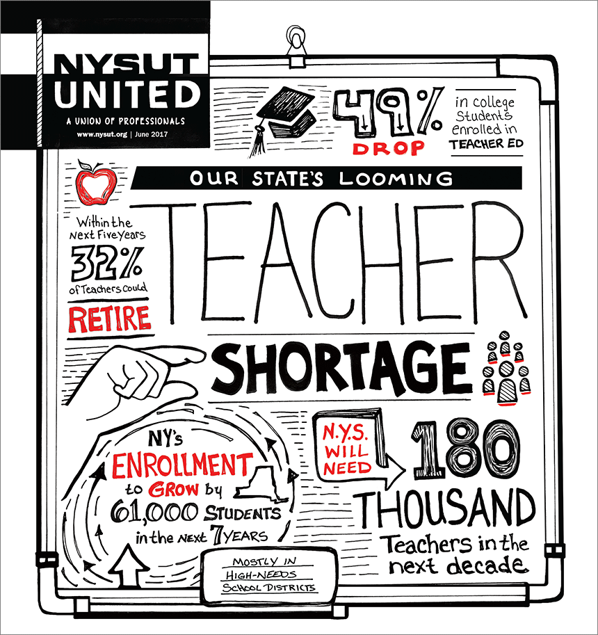 Severe teacher shortage looms for New York State