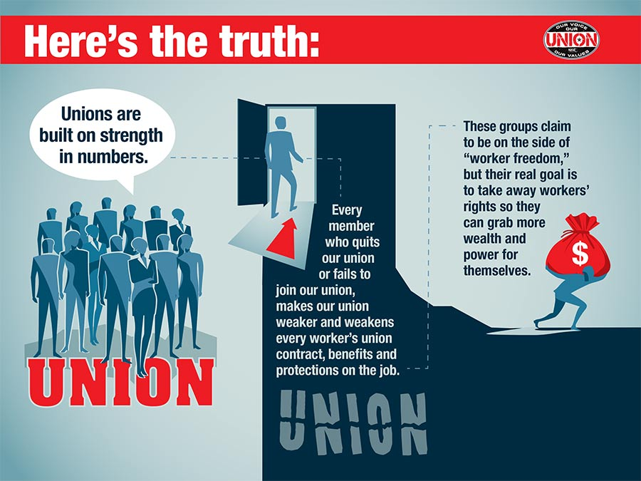 the truth about unions