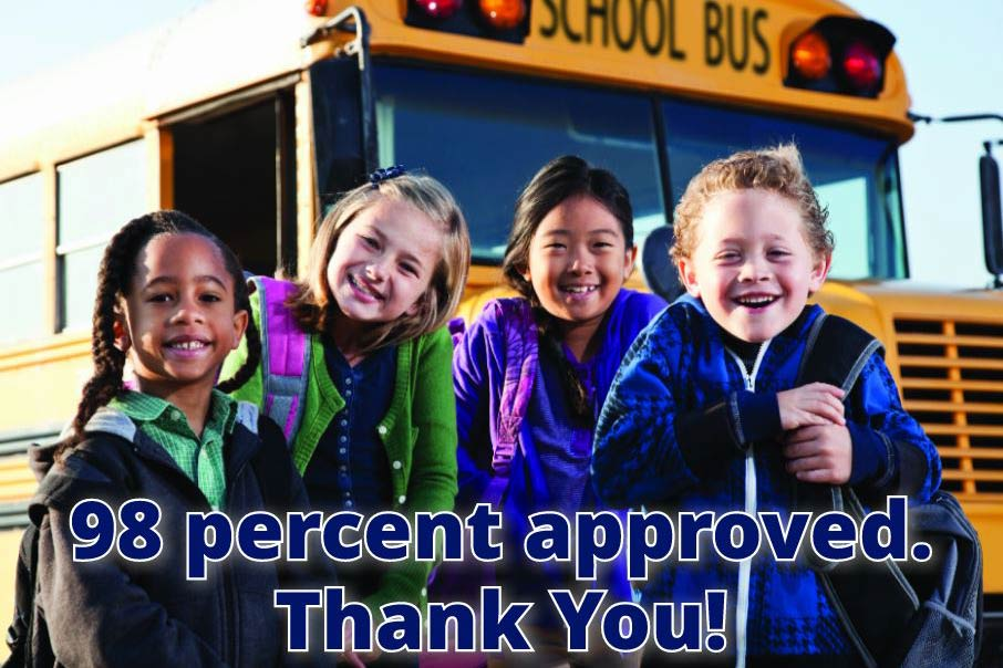98 Percent of school budgets approved