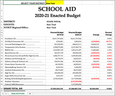 school aid spreadsheet