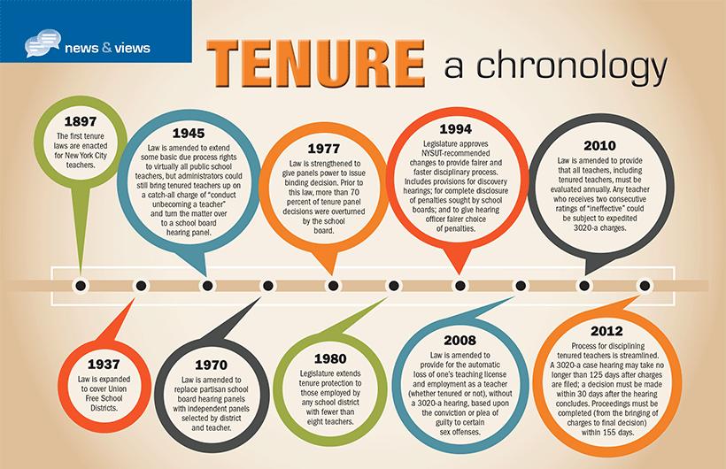 hear teacher tenure challenge - 821×432