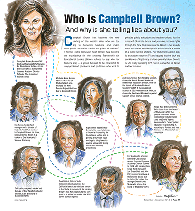 campbell brown connect the dots