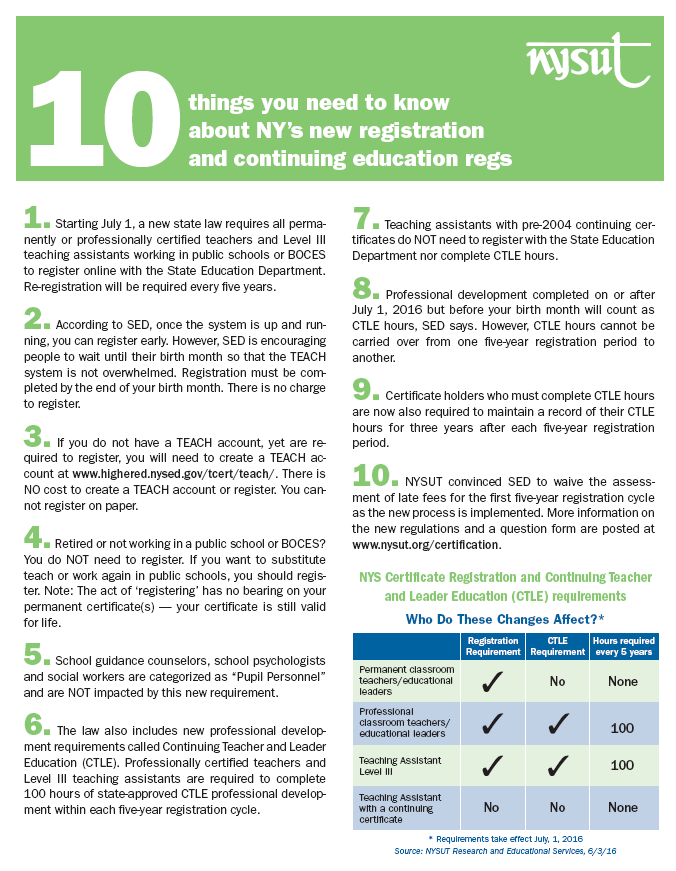 10 Things You Need To Know About Nys New Registration And